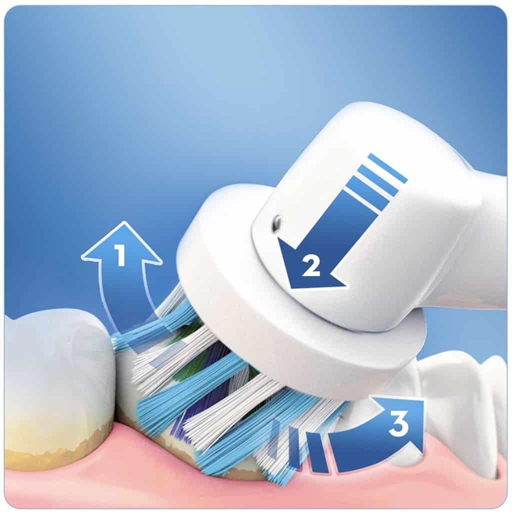 pour notre comparatif spécial sur la brosse à dent électrique, on va parler de la Oral-B genius