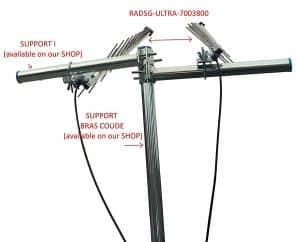 Une antenne directive est capable d'atténuer ces signaux indésirables