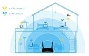 Achetez un routeur4G équipé d'un accès Gigabit