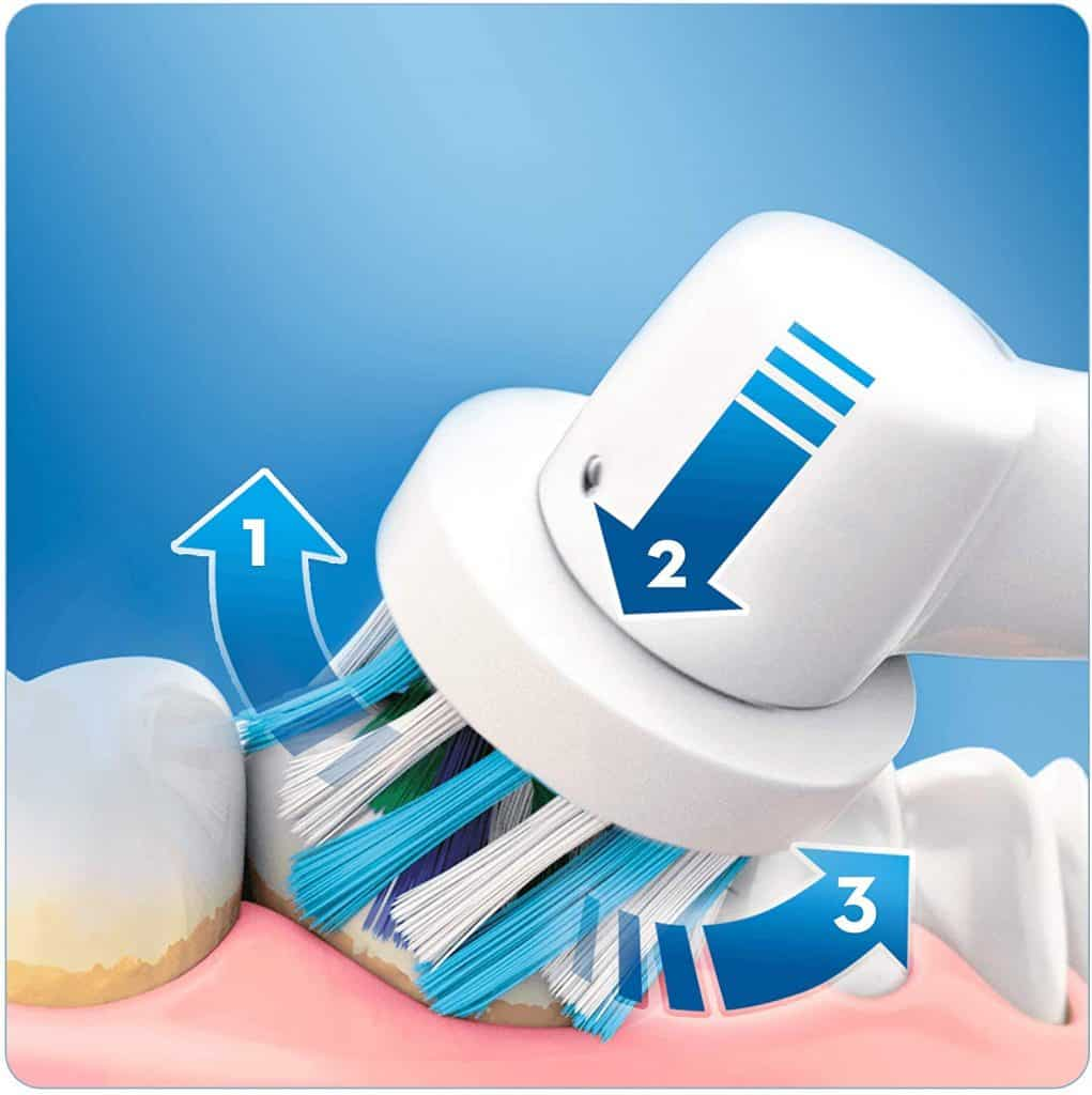 Test de la brosse à dents électrique 2000N de Oral-B